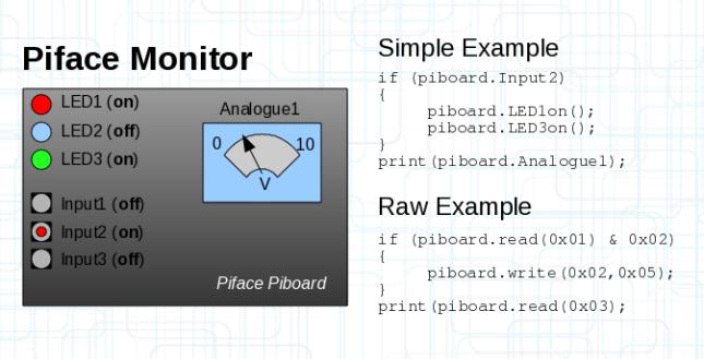Pifacemonitor
